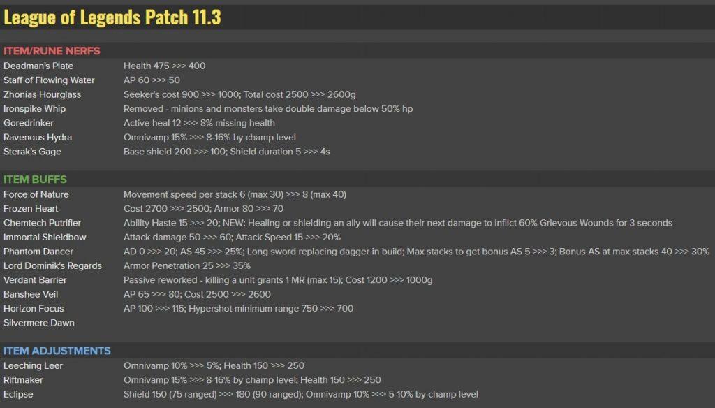 Thay đổi về trang bị tại LMHT 11.3